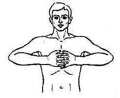 массаж кистей рук, техника
