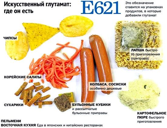 глутамат где содержится искусственный