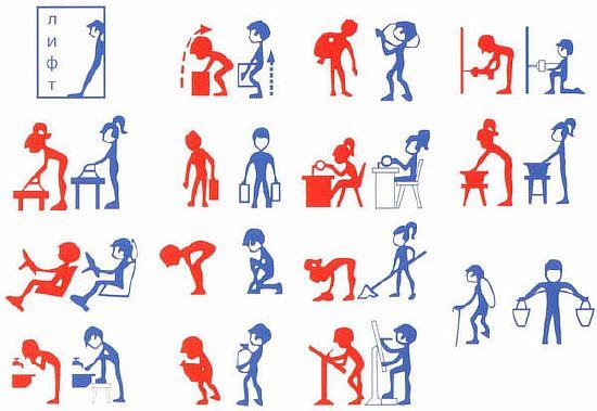 правильное ( синий человечек) и неправильное ( красный человечек)поднятие тяжестей