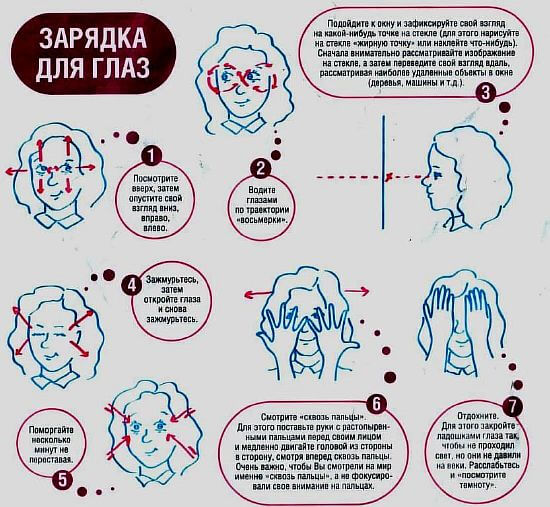 Правило сохранение глаз и зрения