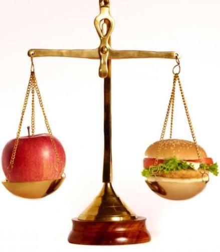 весы, вредные или полезные продукты питания