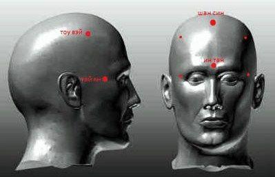 справиться с головной болью активные точки