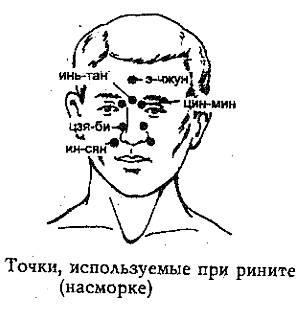 точки при насморке при массаже