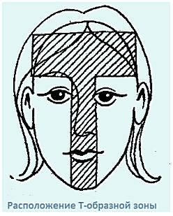 диагностика по лицу