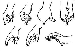 техника постановки пальцев при точечном массаже