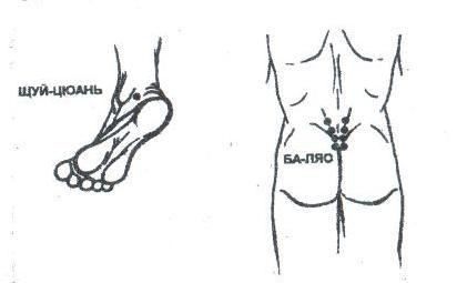 точки при снятии боли при болезненных менструациях