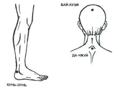 точки при снятии боли в области лба