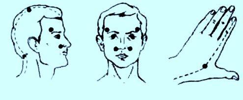 точки при гайморите (точечный массаж)