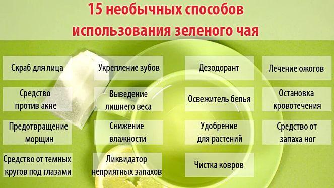 применение зеленого чая