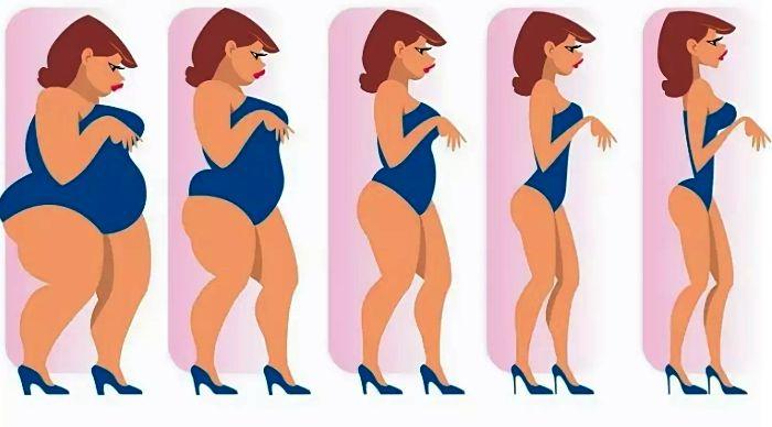 что делать, чтобы похудеть в домашних условиях