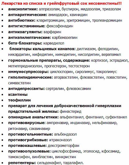 статины препараты список