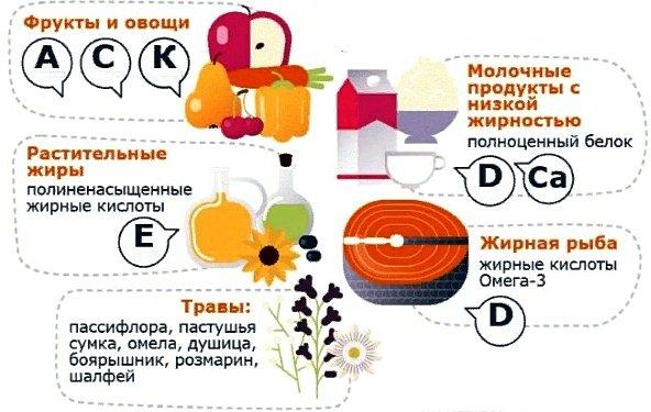 продукты, полезные при климаксе2