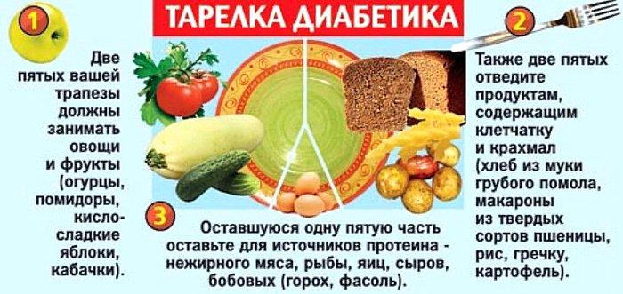 продукты разрешенные диабетикам