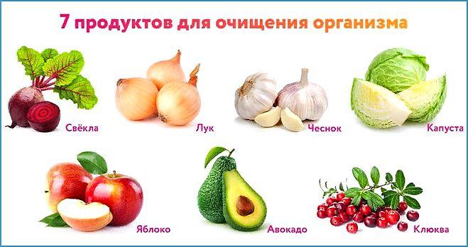 топ продуктов очищающих организм
