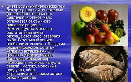 пиелонефрит, симптомы, лечение диета при пиелонефрите