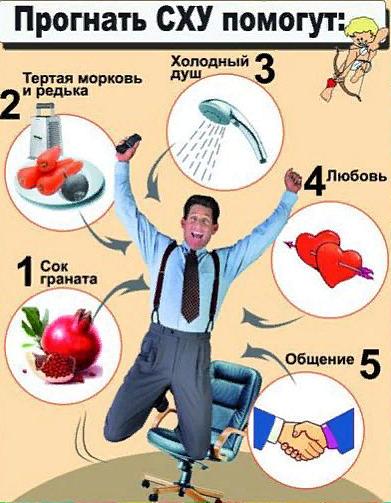 профилактика синдрома хронической усталости
