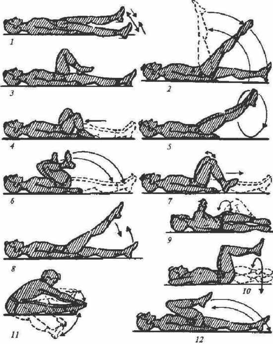 упражнения при ленивом кишечнике
