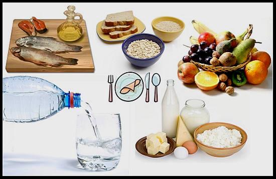 диета при подагре - рекомендуемое питание