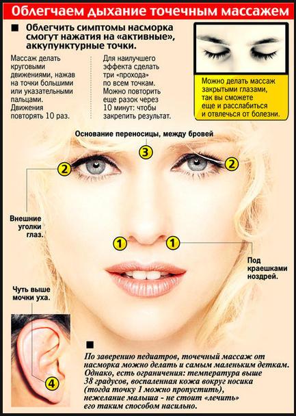 лечение насморка точечным массажем