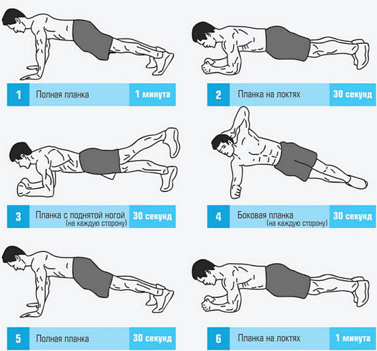виды упражнения планка