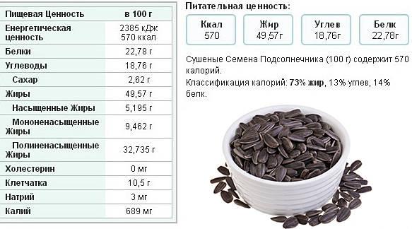калории и питательная ценостей семечек подсолнуха