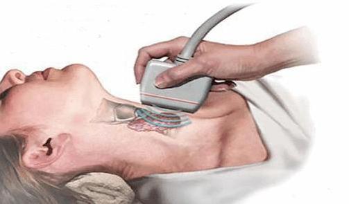 диагностика щитовидной железы с помощью УЗИ