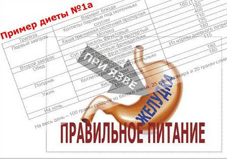 Диета при язве желудка - разрешенное и запрещенное питание