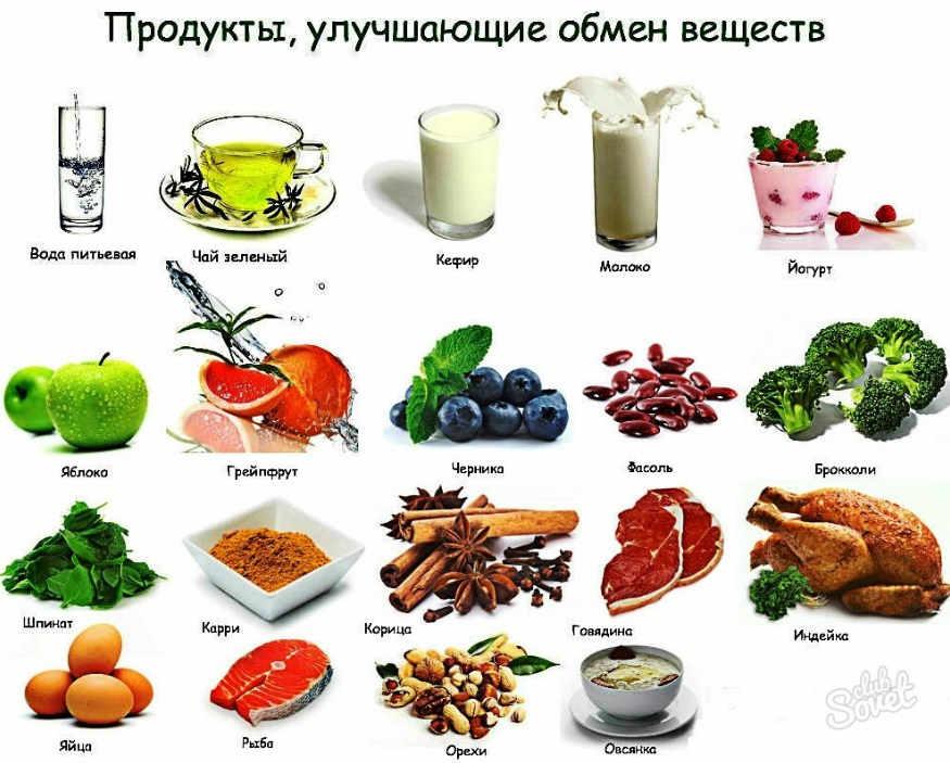 Как улучшить обмен веществ, ускорить метаболизм для похудения