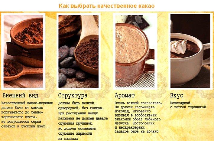 как выбрать качественное какао