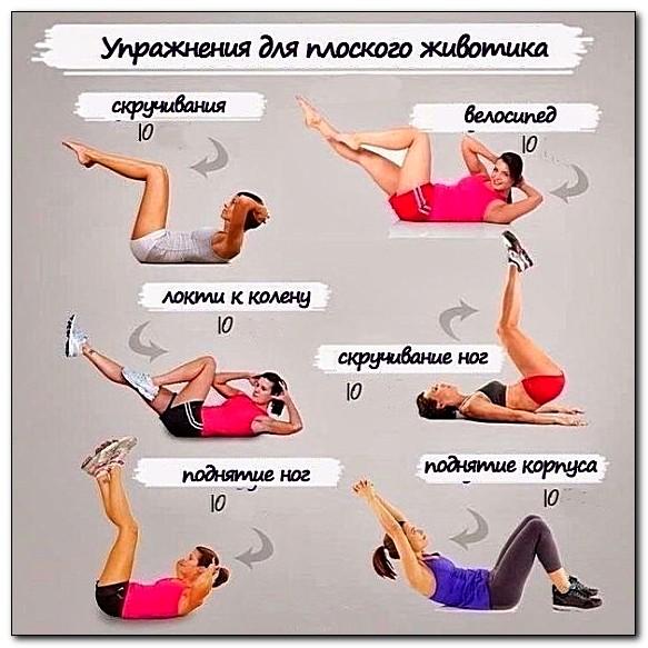 Диета и упражнения для живота