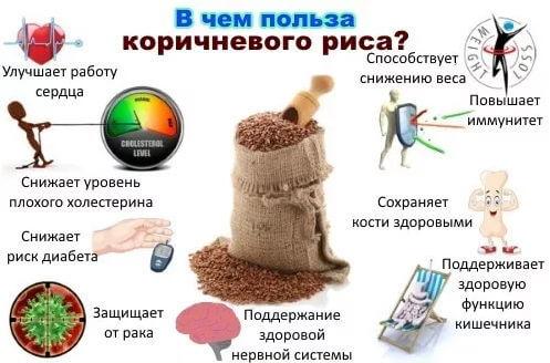 польза риса коричневого