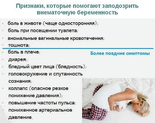 симптомы и признаки внематочной беременности