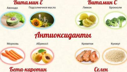 Что такое антиоксиданты, их свойства, в чем содержатся — продукты, препараты