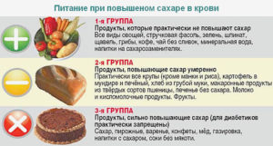 Какая Диета При Сахаре 11. Секреты питания при повышенном уровне сахара в крови: что можно есть, а от чего лучше отказаться