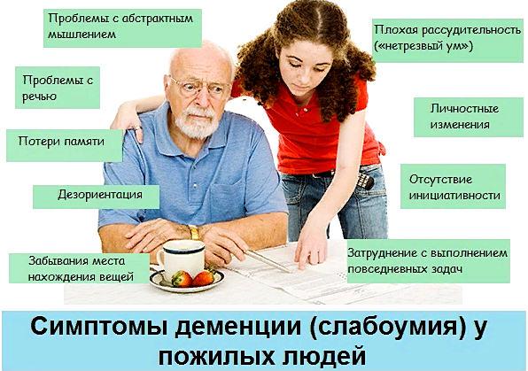 симптомы и призаки деменции у пожилых людей