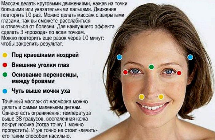 точки рефлекторные при насморке