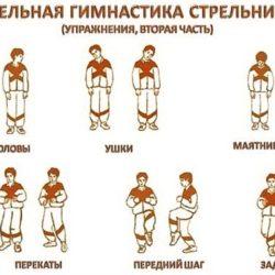 Дыхательная гимнастика Стрельниковой — для чего, какие упражнения, видео