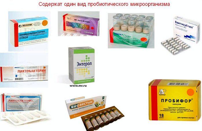 пробиотики список