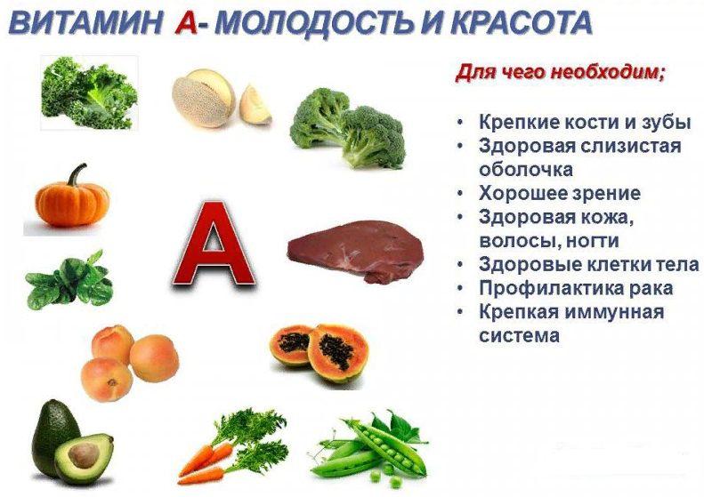 чем полезен витамин А