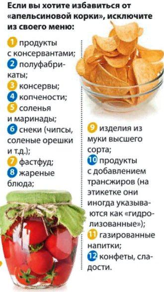 список продуктов способствующих цел