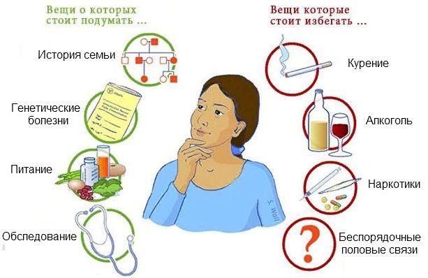 подготовка, планирование беременности