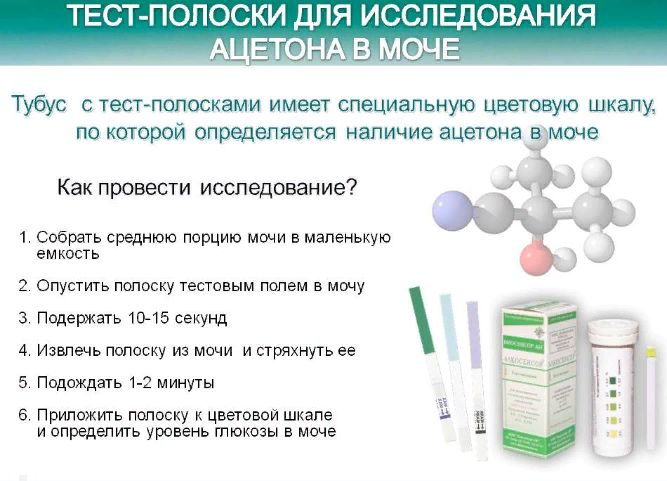 ацетон в моче - тест