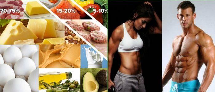кето диета и физические упражнения
