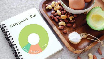 Что такое Кето диета для похудения — суть, список разрешенных и запрещенных продуктов