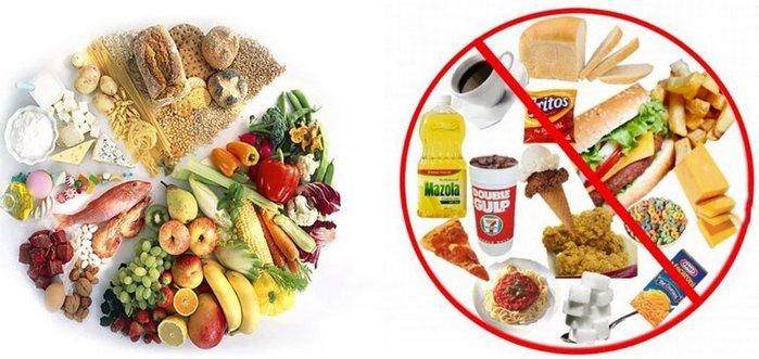 диета при боли под правым ребром