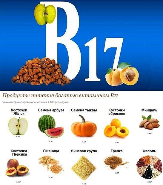 что такое витамин В17