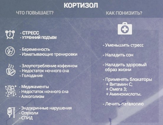 кортизол иконографика