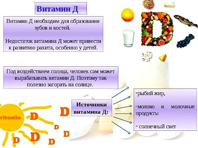 витамин д - недостаток