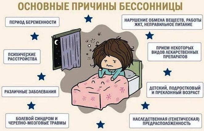 причины нарушений сна