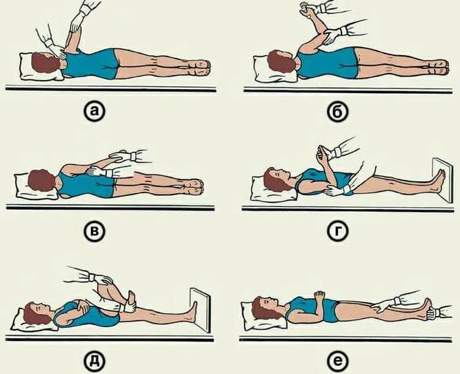 пассивные движения ЛФК после инсульта